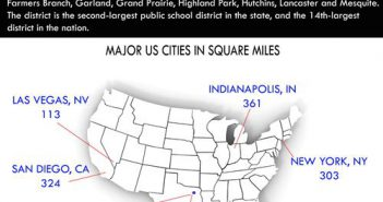 See how the size of Dallas ISD compares to other major US cities